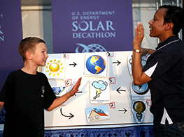 Photo of a middle school boy doing a 'high-five' with a teacher as they stand in front of a Solar Decathlon Education Days activity board about the source of solar energy and its conversion to electricity. The boy is wearing a t-shirt, has short hair, and is smiling. The teacher is a woman with short hair, wearing a polo shirt, and is smiling.